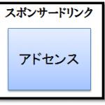 記事中にアドセンスを配置するプラグインAdSense Managerの使い方