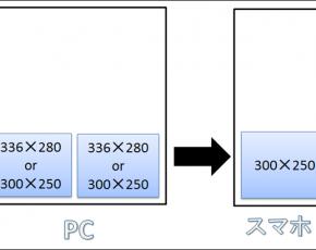 記事下のアドセンスをPCで横に2つ並べてスマホで1つに切り替える方法